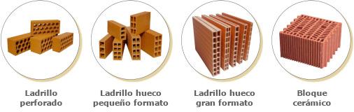 Silensis paredes de ladrillo fabricantes material cer mico - Ladrillo ceramico hueco ...